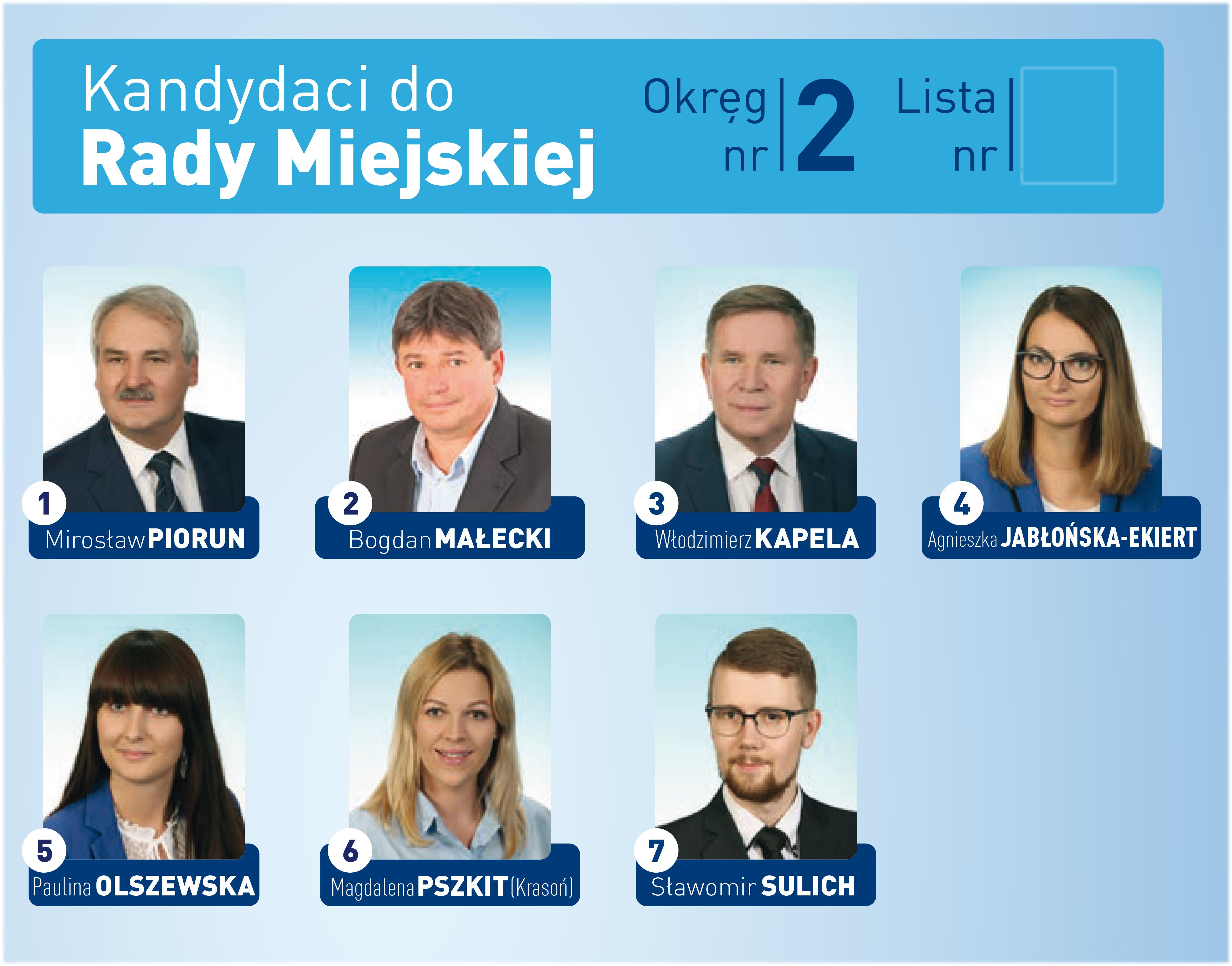Kandydaci do Rady Miejskiej Dzierżoniowa OKR Nr 2