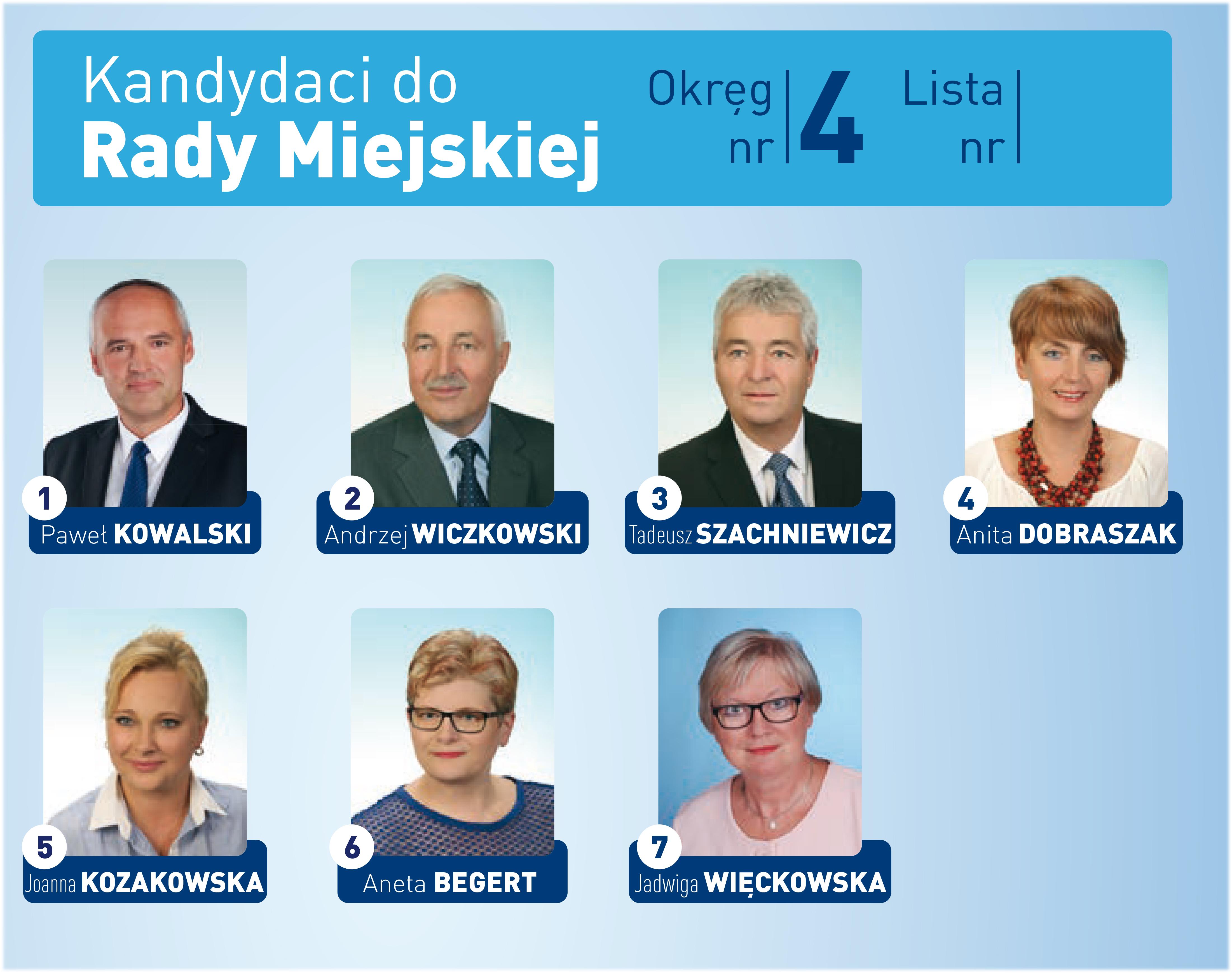 Kandydaci do Rady Miejskiej Dzierżoniowa OKR Nr 4