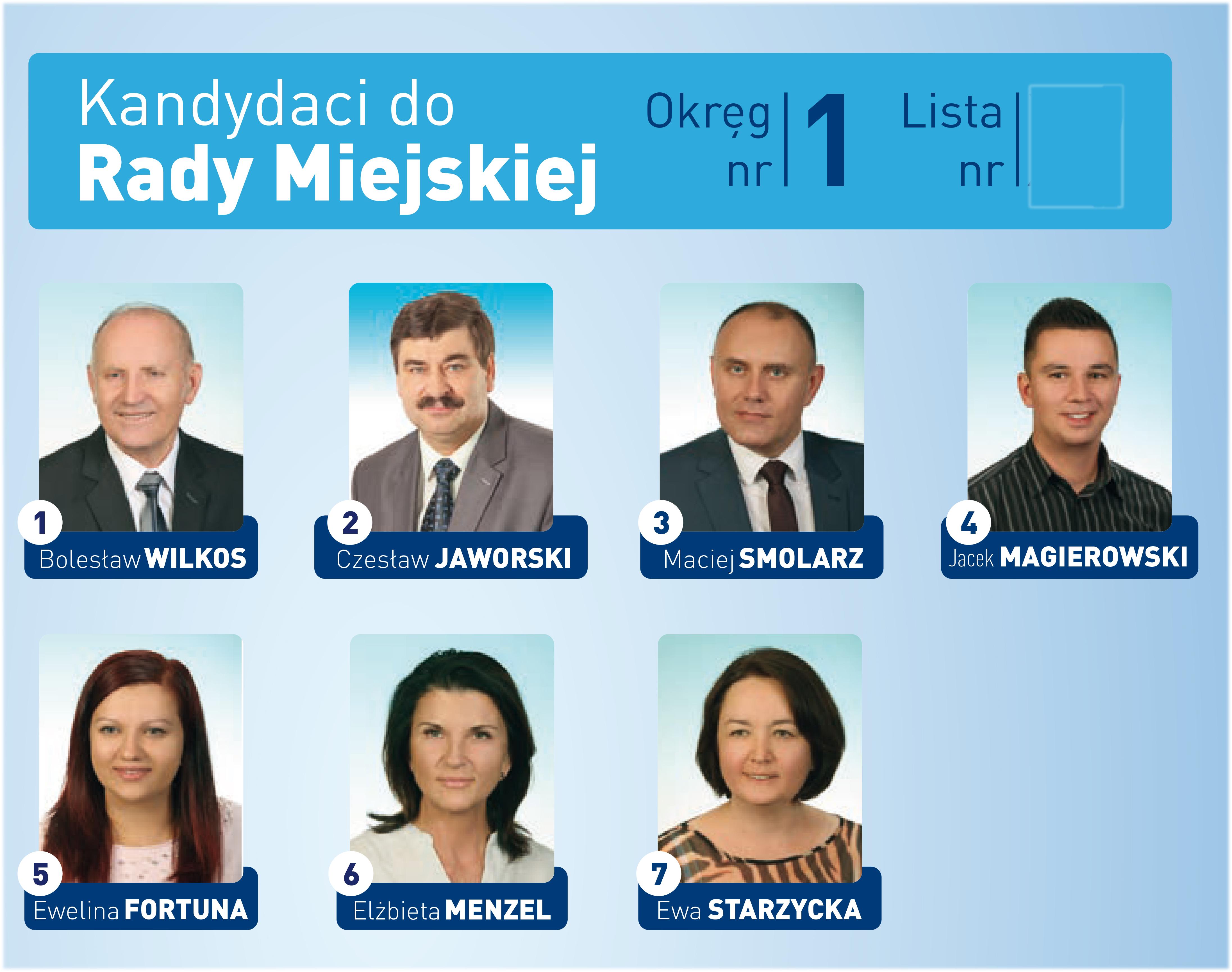 Kandydaci do Rady Miejskiej Dzierżoniowa OKR Nr 1