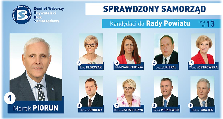 Kandydaci do Rady Powiatu Dzierżoniowskiego